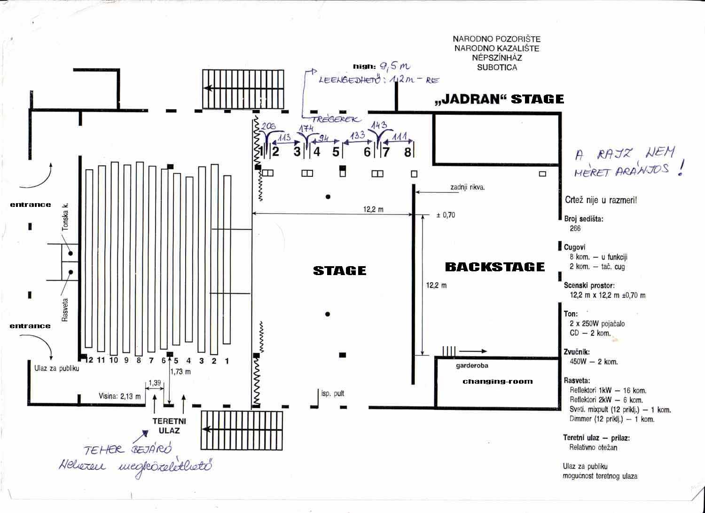 Jadran stage